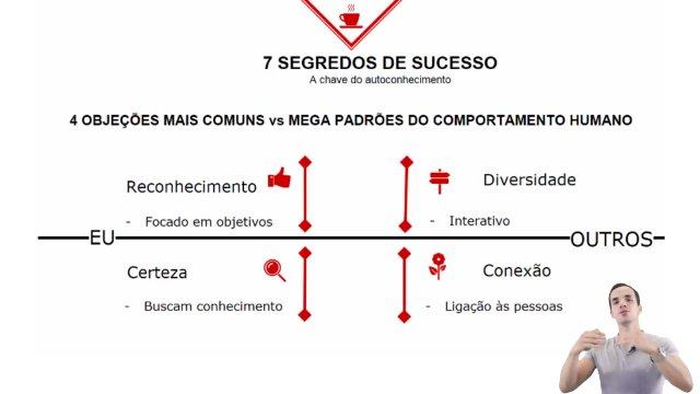 PT sucesso