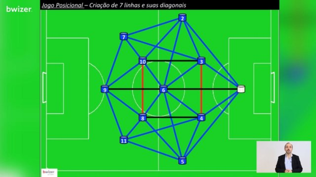 Vencer no Futebol 6