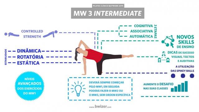 Esquema MW3