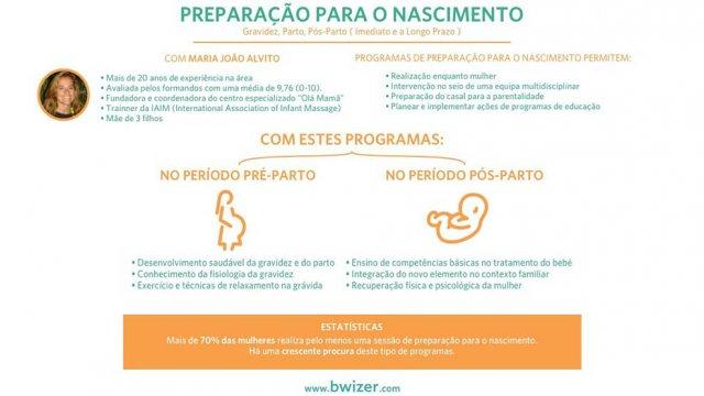 Infográfico Preparação para o Nascimento - curso com maria joão alvito