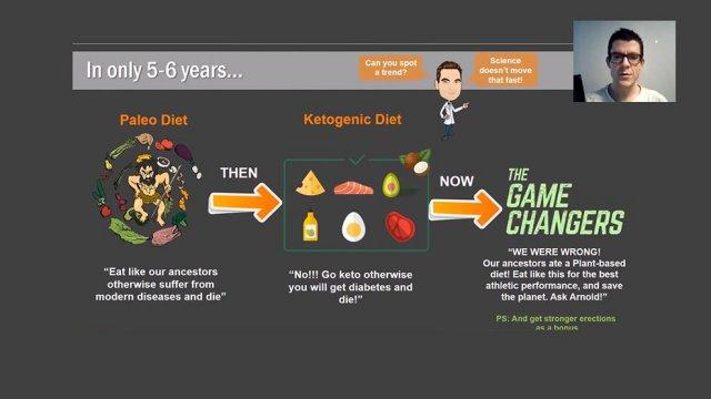 Curso Online: Nutrição Avançada no Desporto