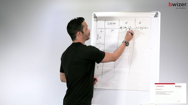 Curso Online: Planeamento no Cross Training